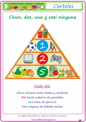 La Alimentación Infantil En Dibujos Prevenir La Obesidad Para Los