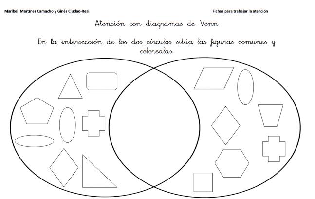 Tdah trabajamos la atencin con diagramas de venn tdah los diagramas de venn son ilustraciones usadas en la rama de la matemtica en la teora de conjuntos estos diagramas se usan para mostrar grficamente la ccuart Image collections