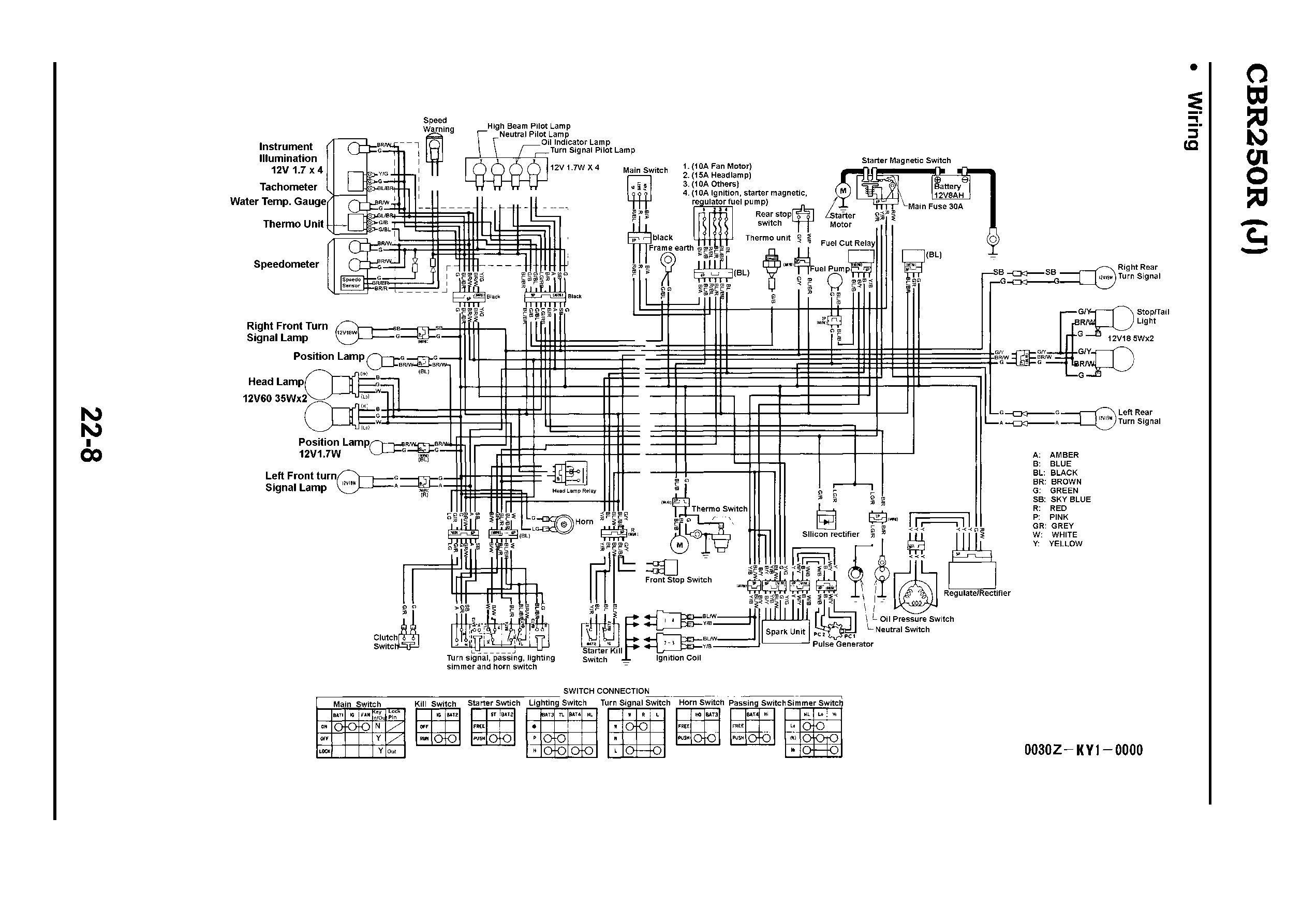Honda Cbr 250 Wiring Diagram Cbr250 Pinterest Design