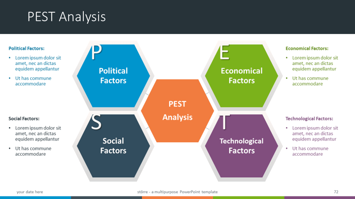 pest analysis of aci bangladesh The akij group is one of the biggest conglomerates in bangladesh it consists of  14  this swot analysis of aci limited can provide a competitive advantage.
