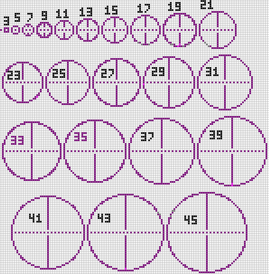 Circle Chart | Pinterest | Minecraft ideas, Minecraft stuff and ...