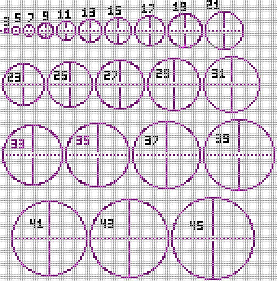 minecraft circle diagram er model in dbms chart game stuff circles make
