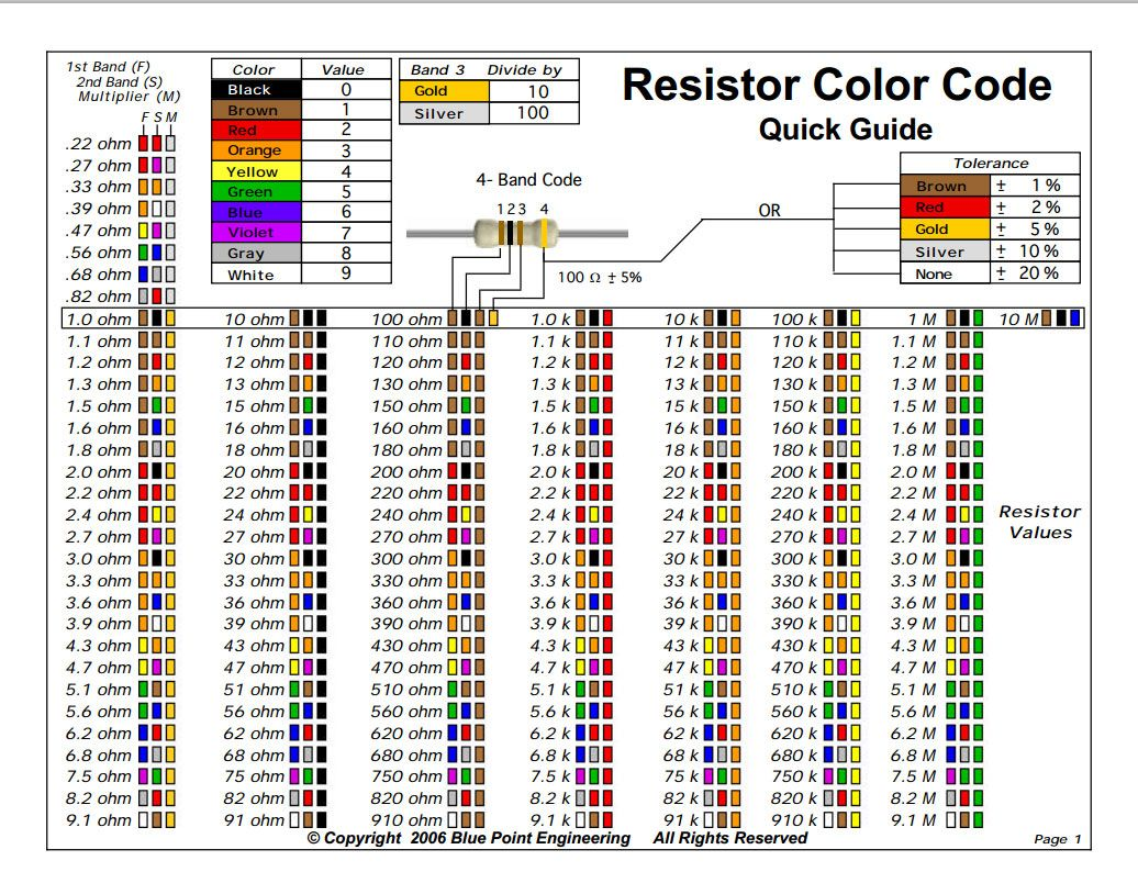 Chart  New Resistor Color Code Chart  Resistor Color Code
