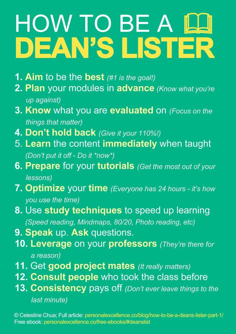 Tips and motivation for how to be on the Dean's Listv you