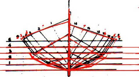 Oselvar Faering Build - Page 2 | Boats | Pinterest