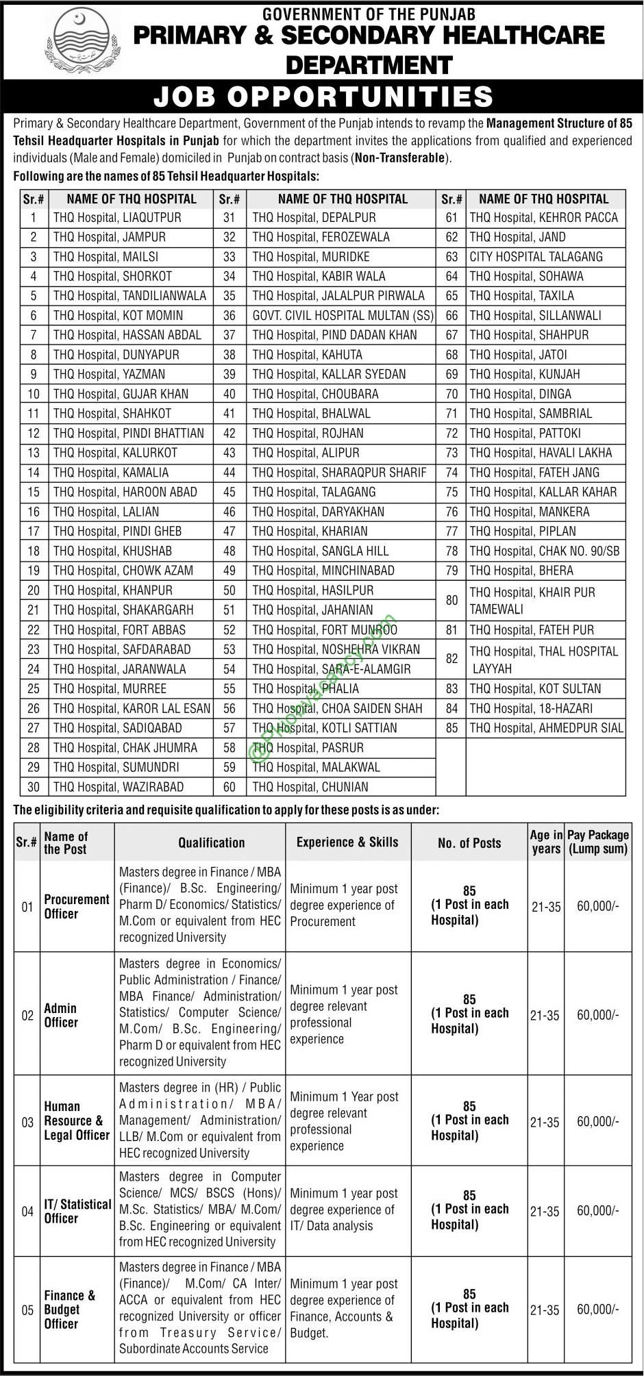 THQ Hospital NTS Jobs 2017 Punjab Primary & Secondary Healthcare