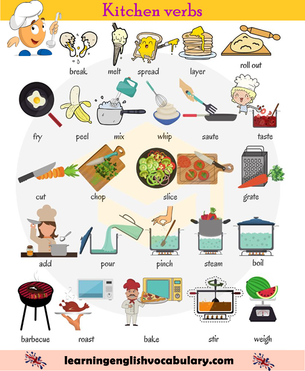 Food Preparation Recipes And Cooking Vocabulary Pdf Apprendre L