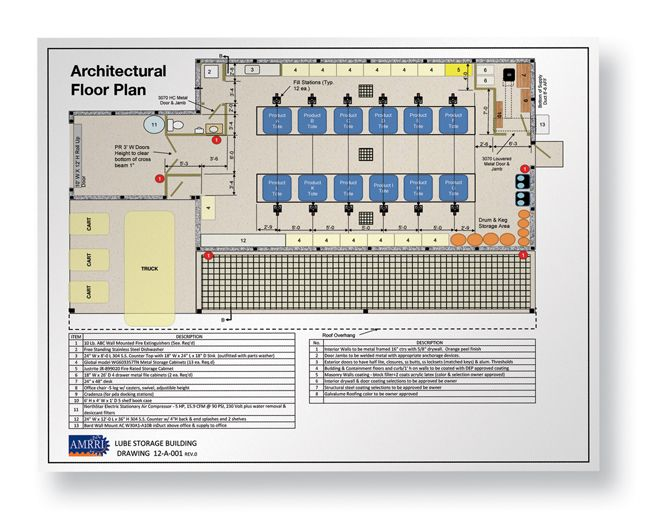 High Performance Lubricants Cost Vs Performance Http Www Precisionlubrication Com About Latest News Architectural Floor Plans How To Plan Architecture Plan