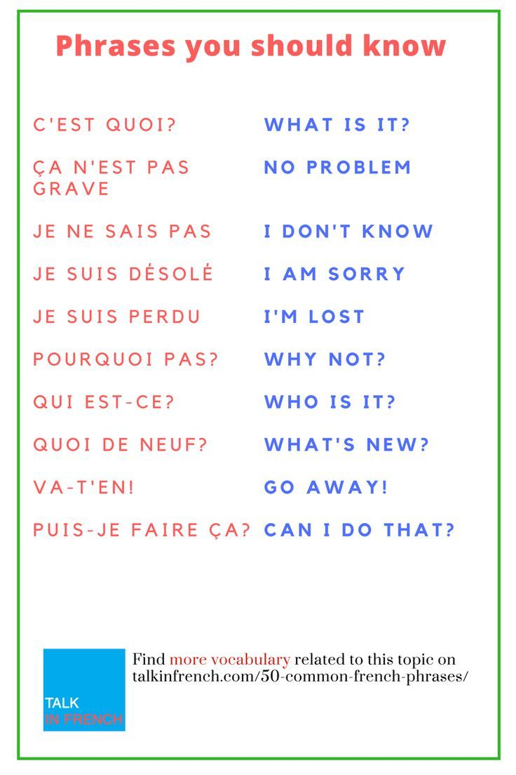 50 Common French Phrases Every French Learner Should Know Basic French Words Common French Phrases French Phrases