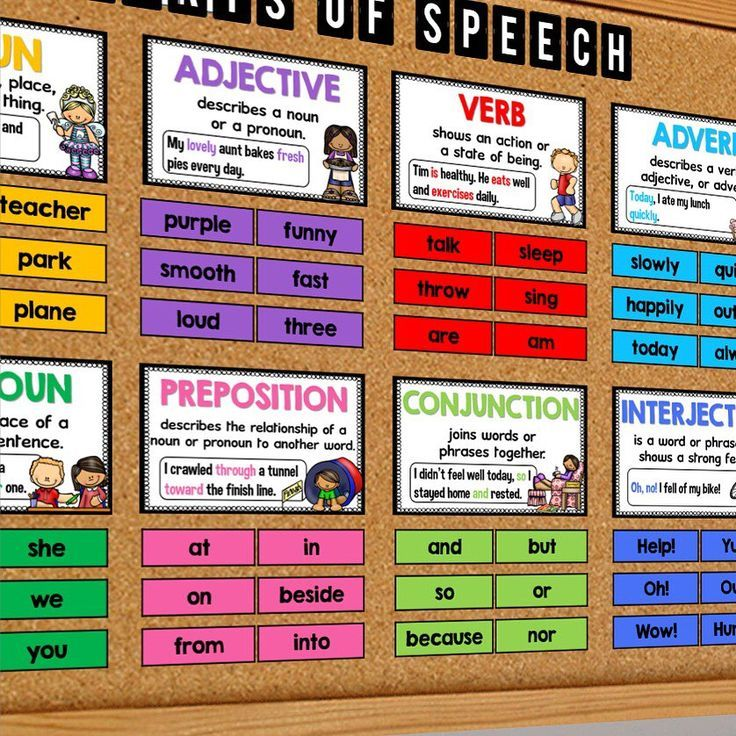 word formation noun verb adjective adverb list pdf