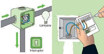 Curso de electricidad etxebizitzetako instalazioak for Instalacion electrica jardin