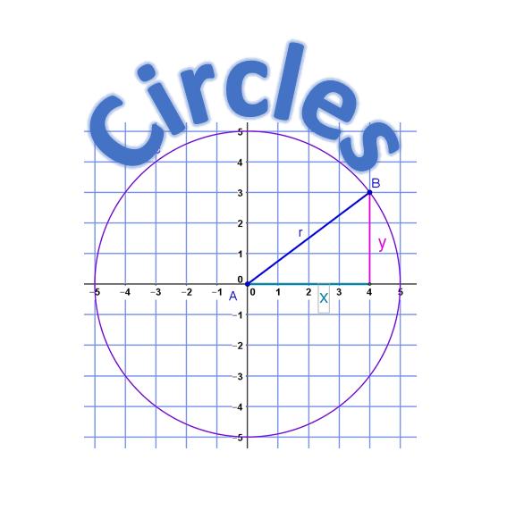33a9e010fa6215d137ddb2c6ae891b1b - How To Get The General Form Of A Circle