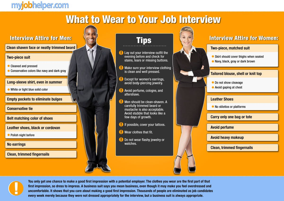 what to wear for office interview