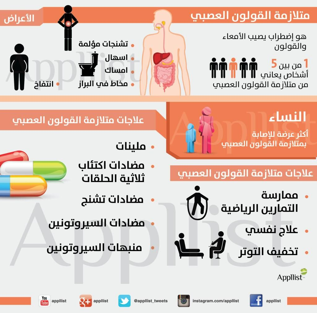 ابليست بالعربية On Twitter Health And Beauty Tips Health Health Diet