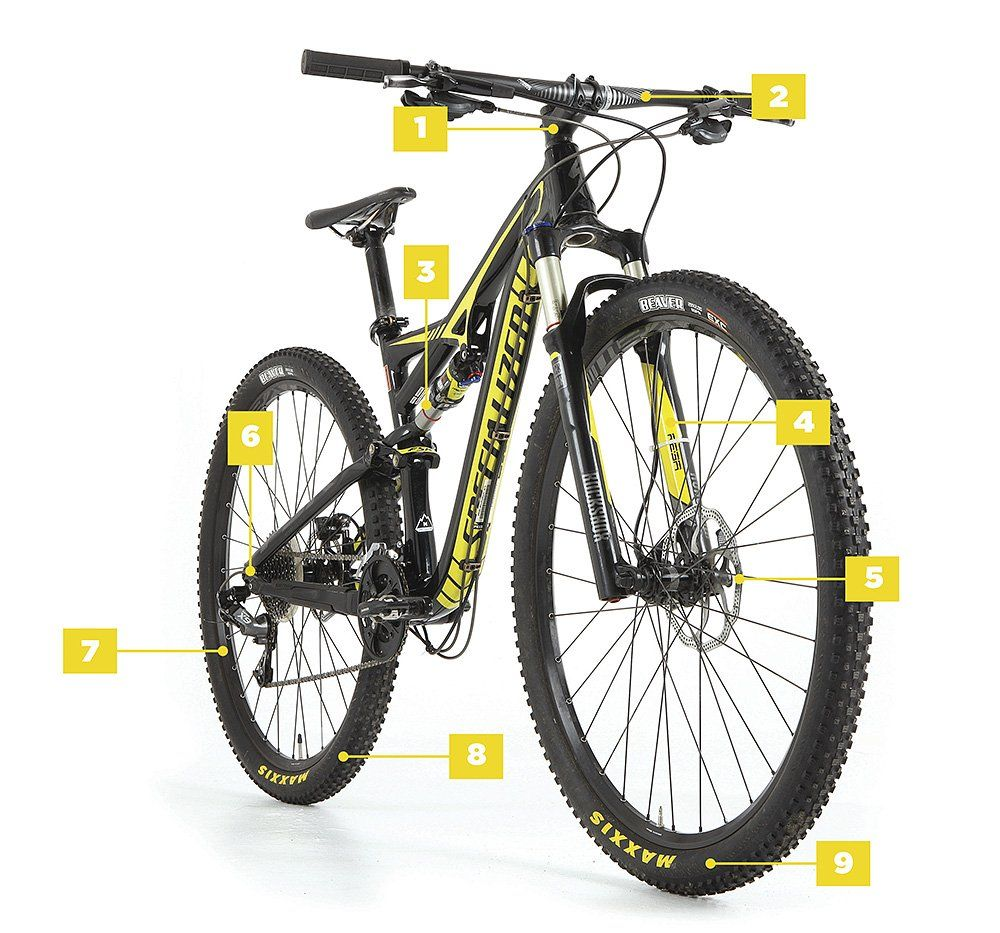 Best Full Suspension Mountain Bikes Goruntuler Ile