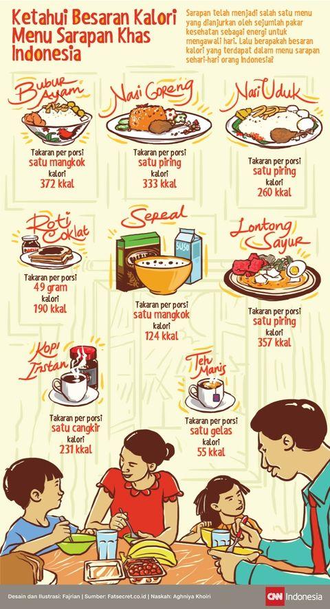 menú 7 hari dieta seimbang diabetes