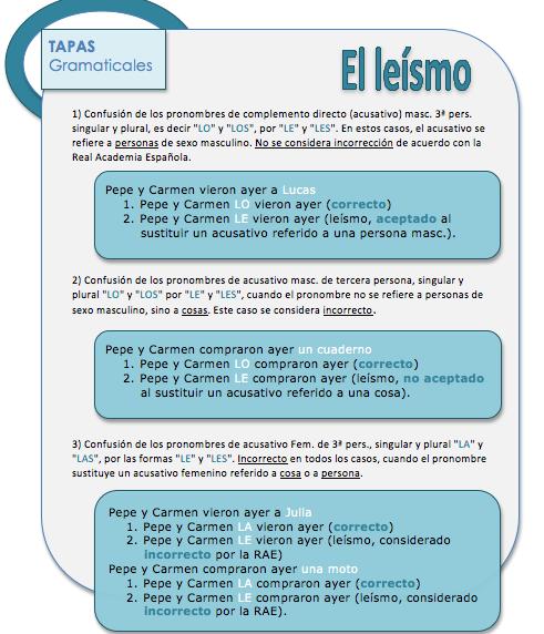 Free Language Websites And Apps For All Learners Con Imagenes Hablar Espanol Ortografia Espanola Ortografia