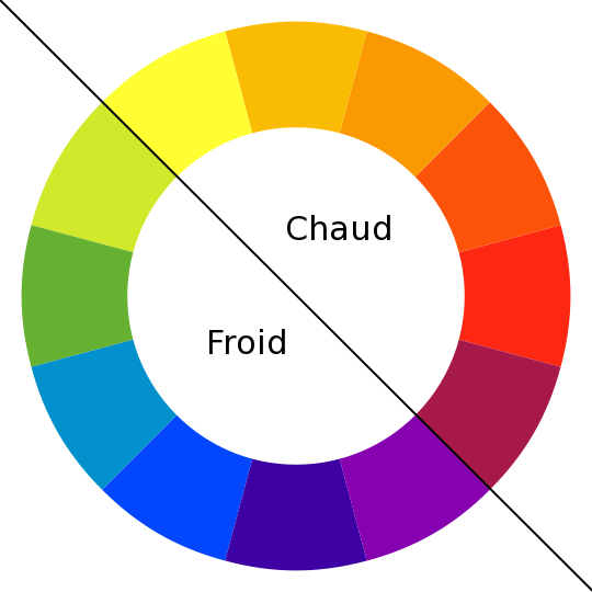 couleur chaude et froide | code couleur in 2019 | Color psychology ...
