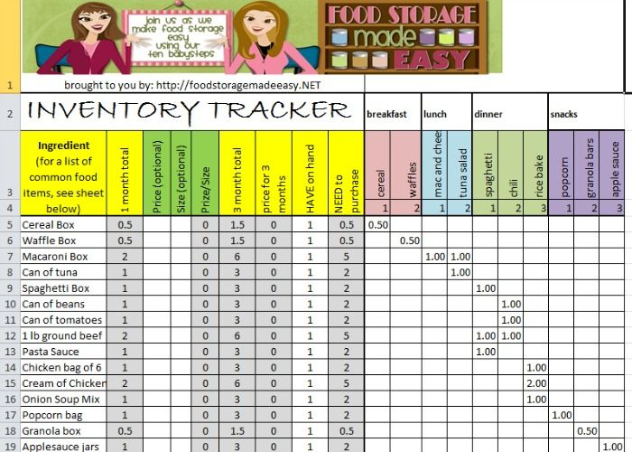 Food Storage Inventory Spreadsheets You Can Download For Free - excel inventory list template