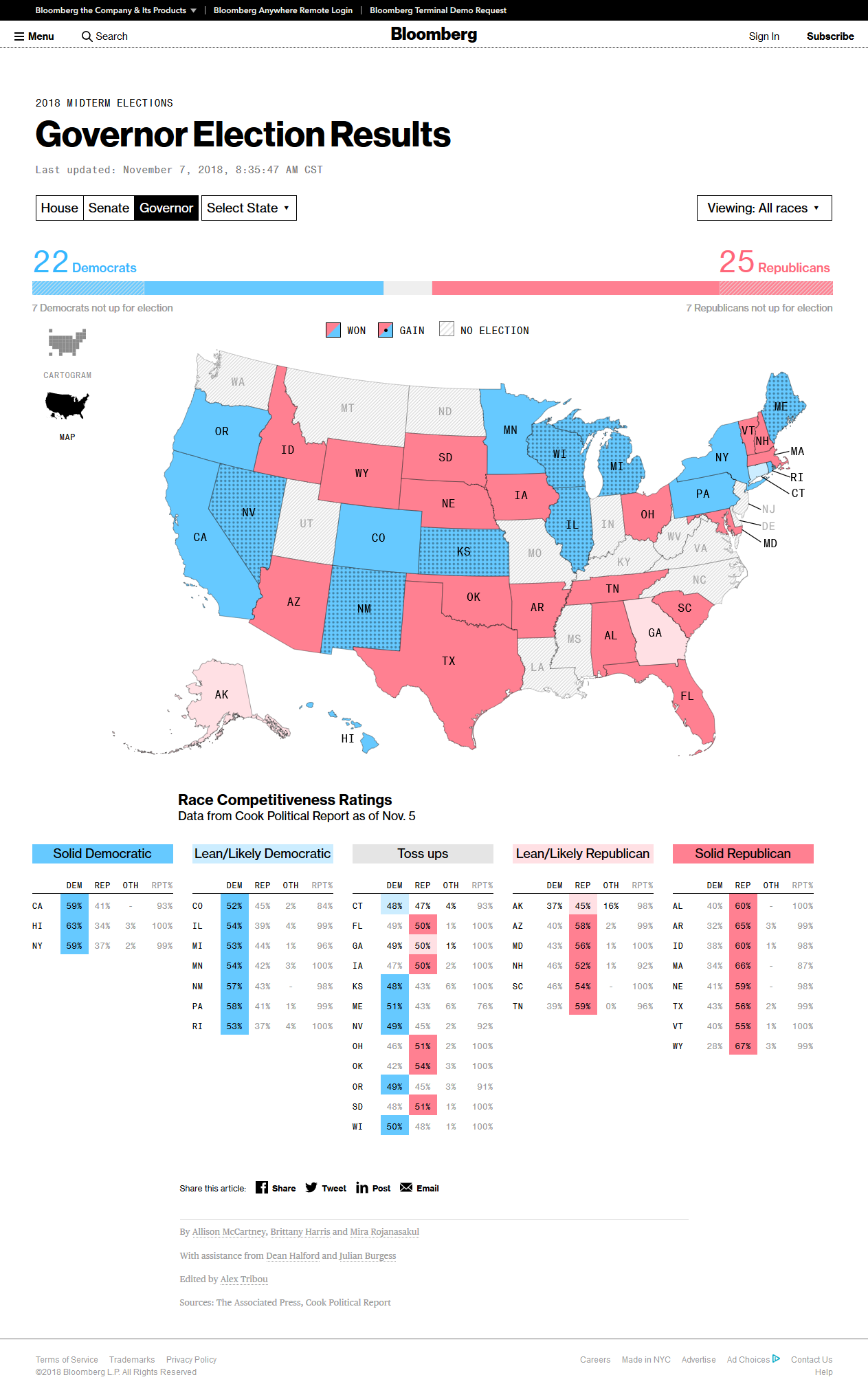 Election 2018: All the Results from the House, Senate, and ...
