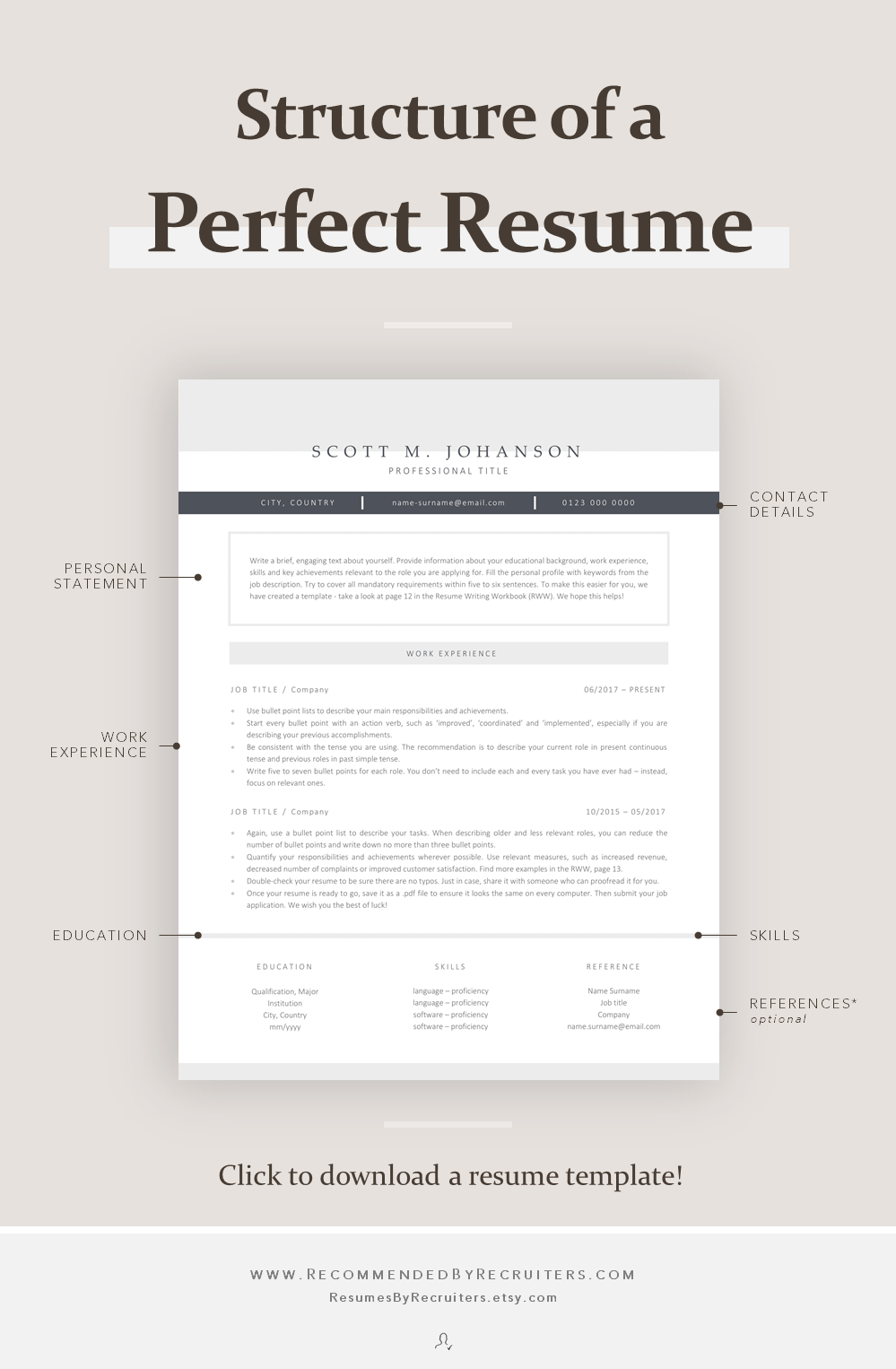 Structure of a Perfect Resume, How to Structure CV, Main