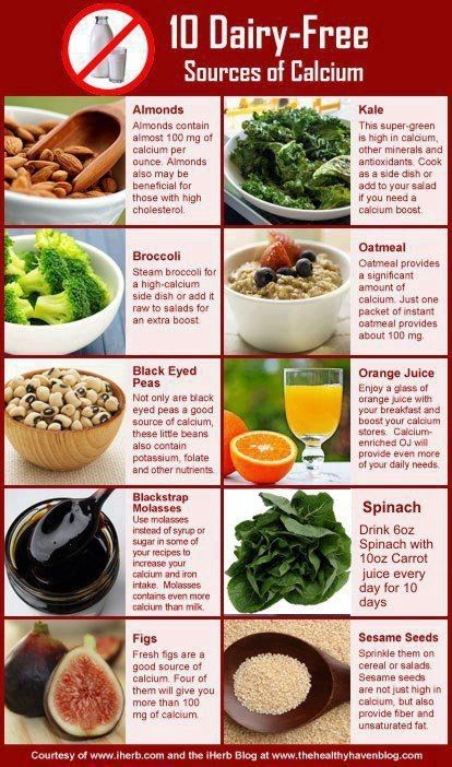 High Calcium Foods Lactose Free