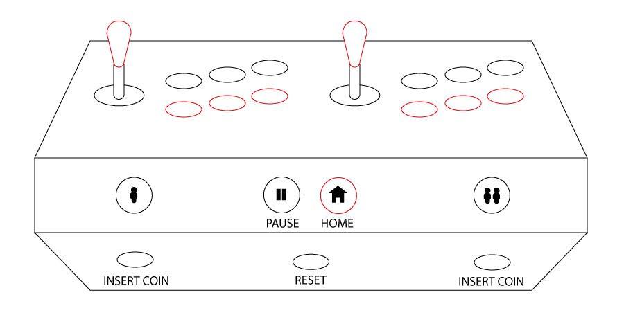 Building A Home Arcade Control Panel Plans Retromash Arcade Control Panel Arcade Simple Game