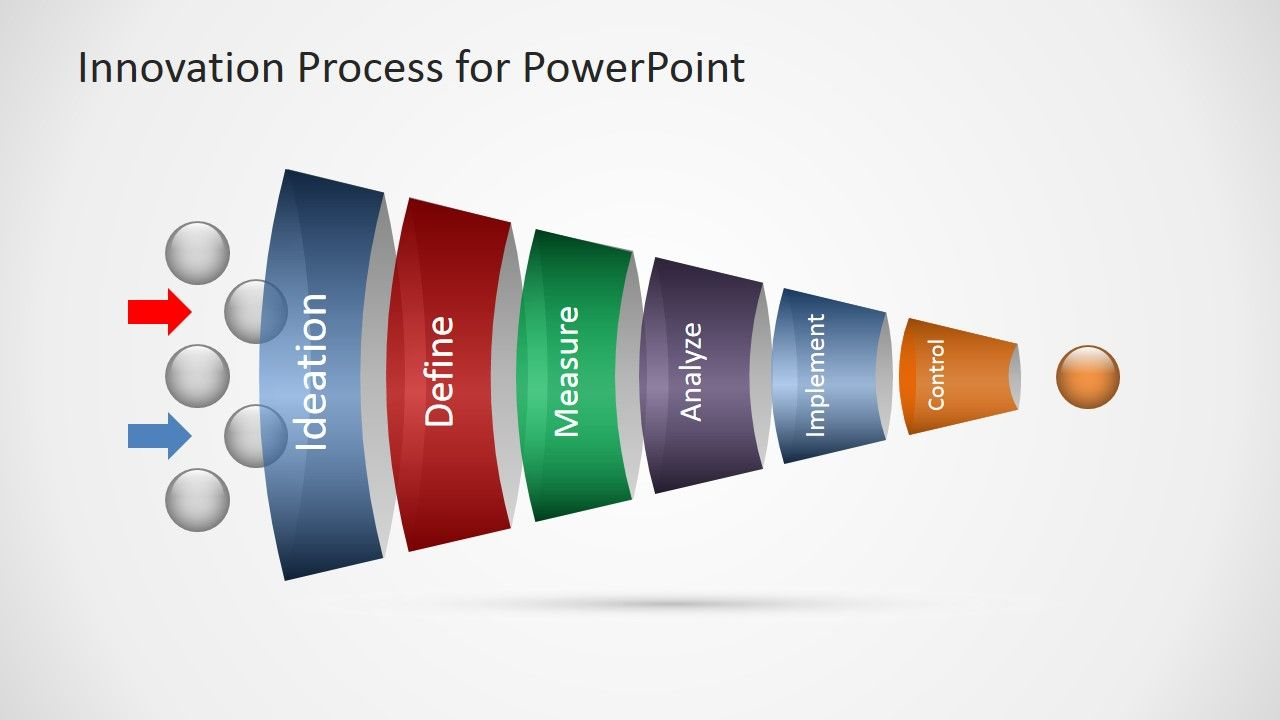 Innovation Process Funnel Diagram For Powerpoint Diagrams Flow Ppt With Horizontal Illustration Design Presentations Templates