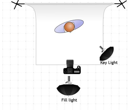 Butterfly Paramount Lighting Diagram Portrait Lighting Setup Portrait Lighting Photography Lighting Setup