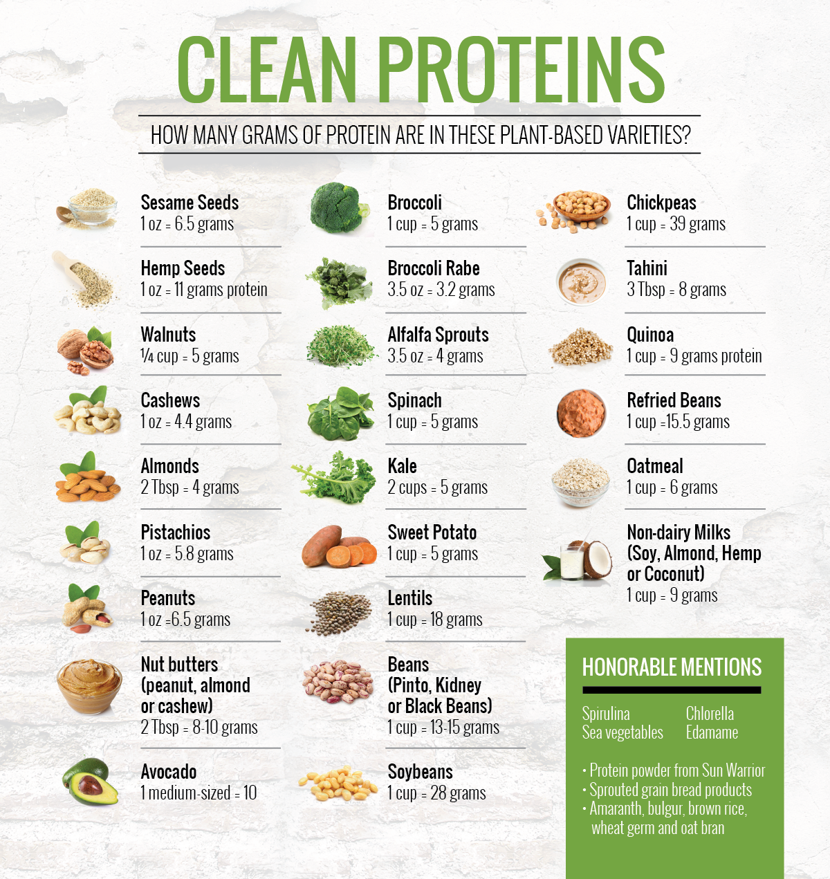 plantbasedproteins to choose from when we #eatclean! | vegan
