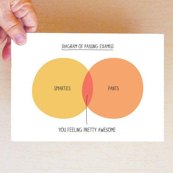 Well Done Card Venn Diagram Card Smartie Pants Card