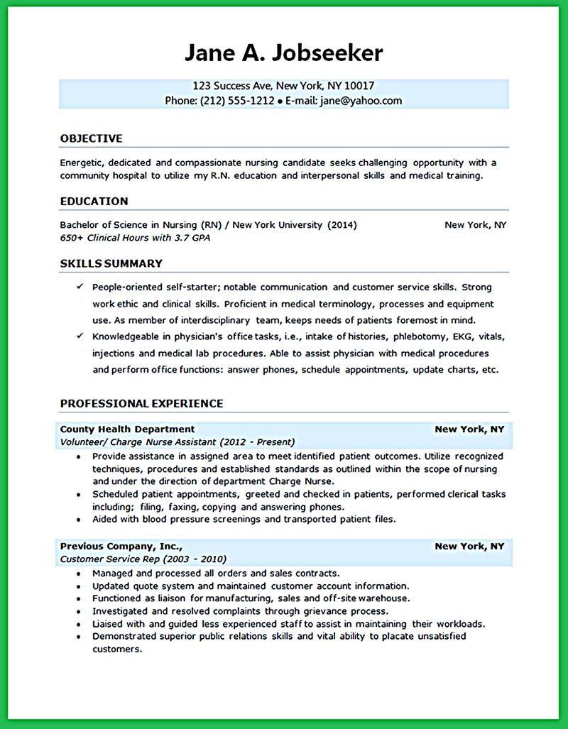 Nursing Student Resume Must Contains Relevant Skills