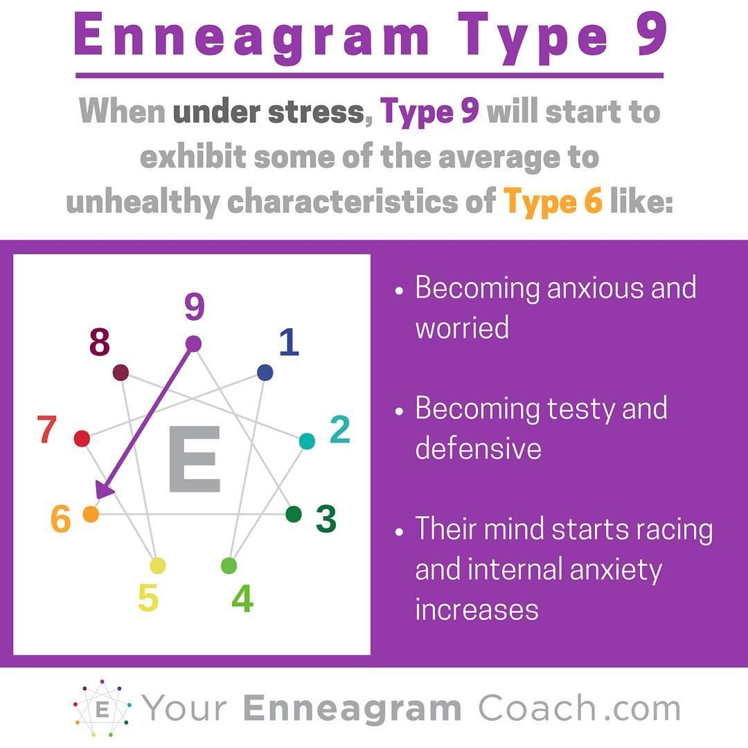 Enneagram #Type9 when you are under stress, you typically move towards and take on some of the average to unhealthy aspects of the Type 4 (see how the lines connect?). Learning this can be a major asset to your growth because you'll be more attuned to when you are struggling, extend yourself some grace (since in Christ there is no condemnation) and learn how to care for yourself towards the path of growth and liberation in the direction of growth (next series). #Enneagram