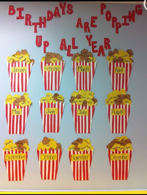 Birthday Wall Idea Circus Theme Classroom
