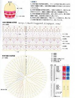 Amigurumi crochet owl 2 diagram amigurumi and crochet toys amigurumi crochet owl 2 diagram ccuart Image collections