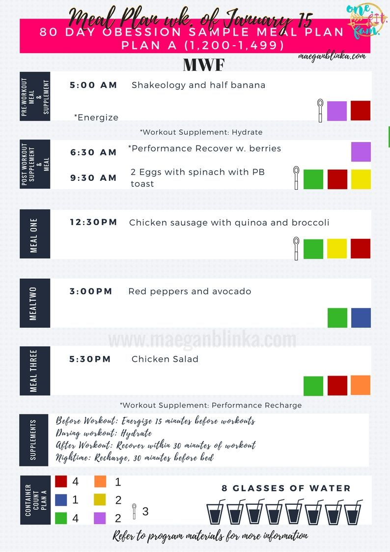 Day Obsession Example Meal Plan  Plan A   Day Obsession