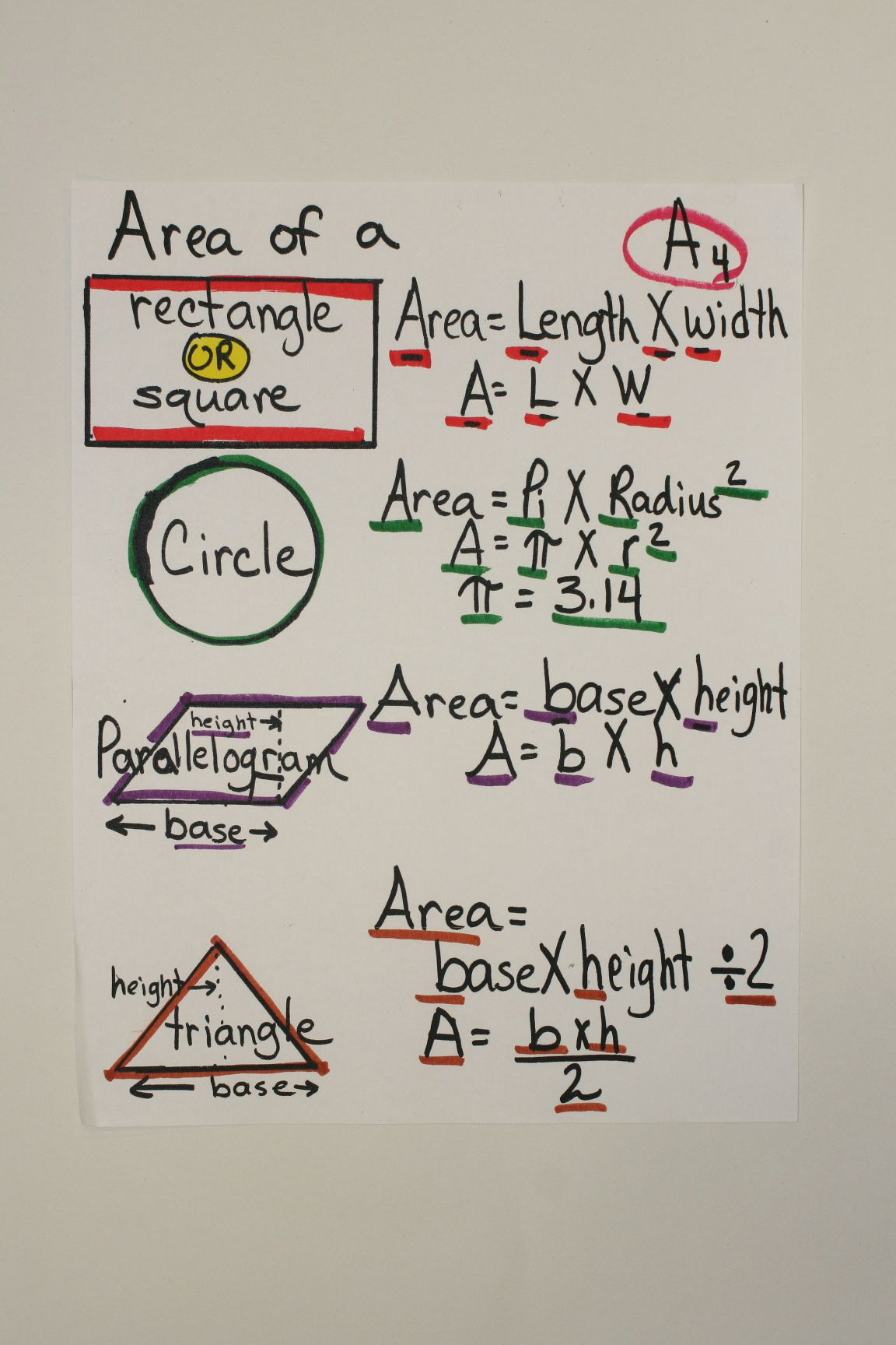 Pin By Pinning Teacher On Area And Perimeter