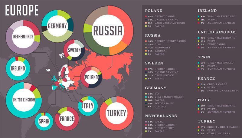 Кредит из европы онлайн техносила оформить кредит онлайн