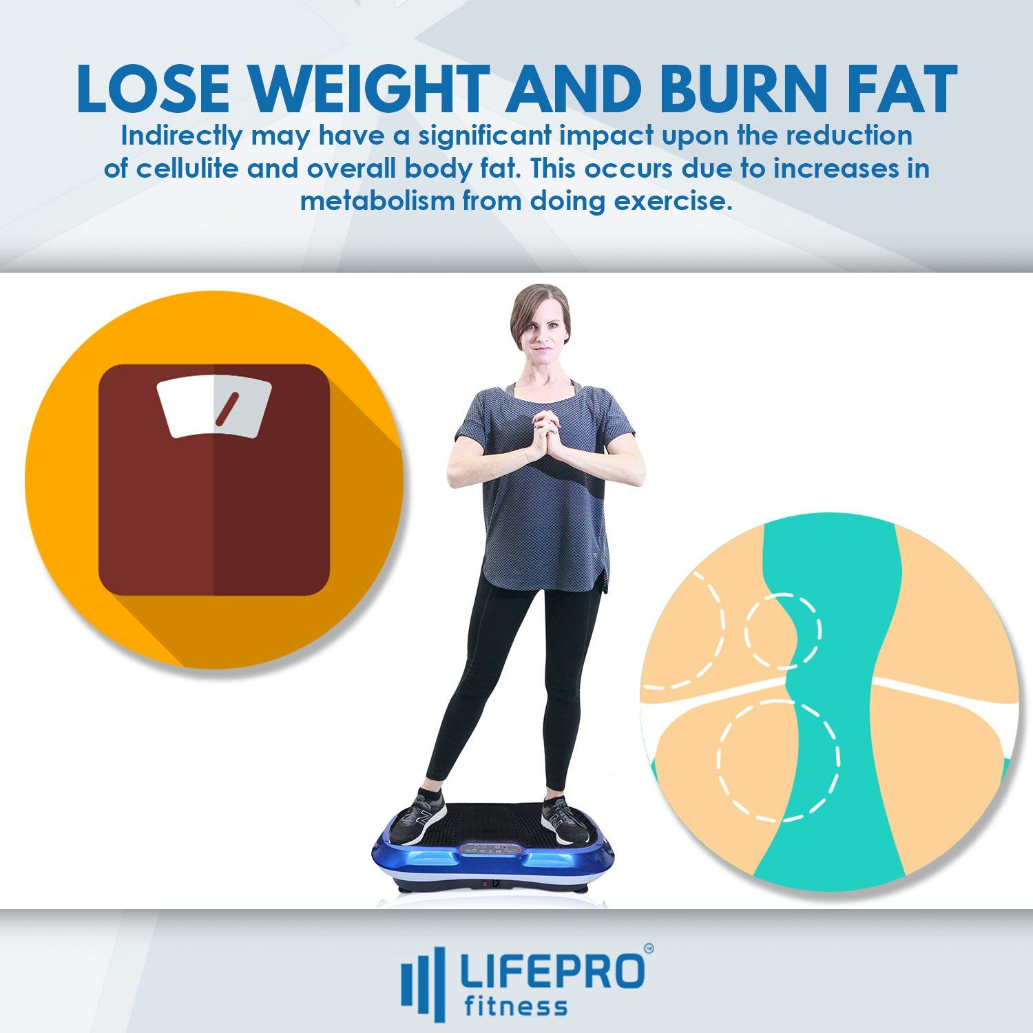 Power Plate Exercise Routine For Weight Loss