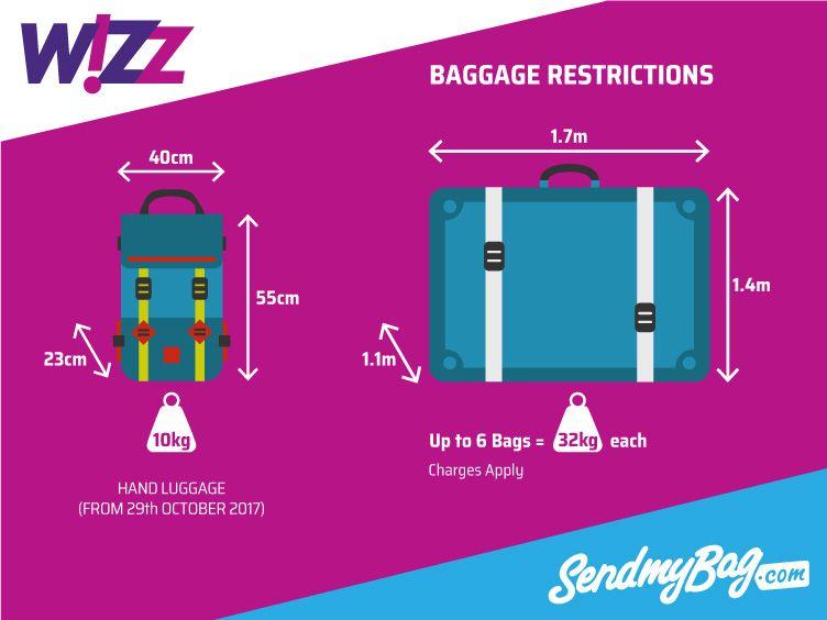 Wizz Air Cabin Baggage Size 50 Off Teknikcnc Com