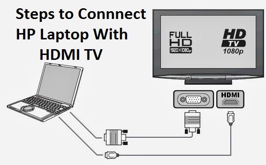33b32dbacef2b15c5daf8d6fd8db3b75 - How To Get Laptop Screen On Tv With Hdmi