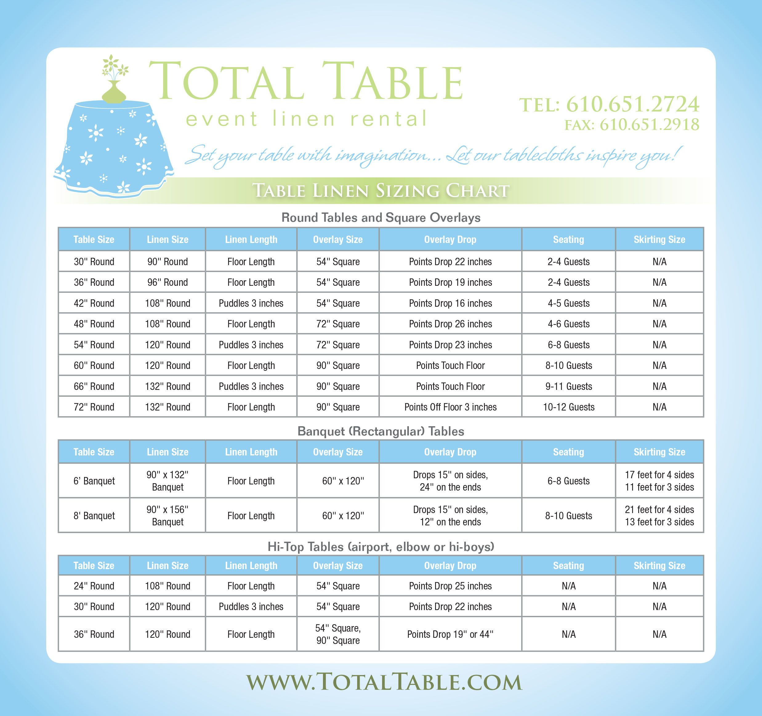 How To Make Your Own Wedding Linens Tablecloth Size Chart