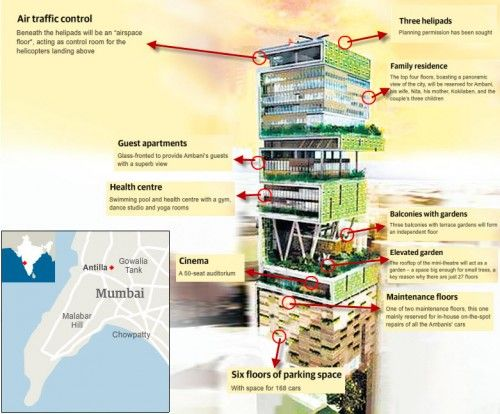 The Most Expensive House In The World Costs 1billion And Is In Mumbai India Ambani House Mukesh Ambani House House Structure Design
