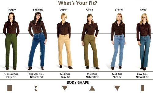 How To Dress For Your Body Type Jeans That Are Perfect For Your Body Type Fashiontribe