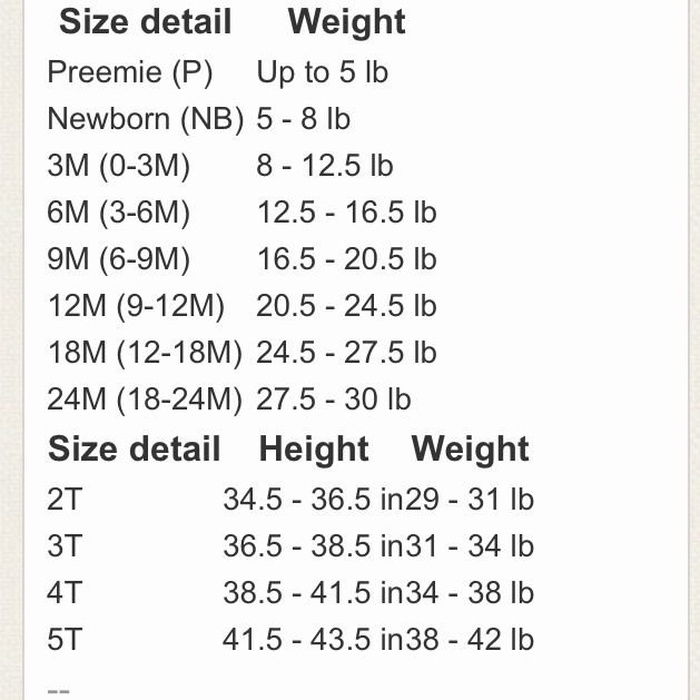 This Is Inaccurate By Marcos Weight And Clothes Size Sizing Chart