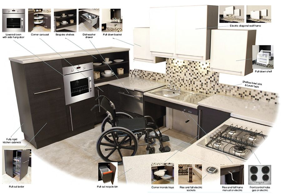 Beautiful Kitchen Design Ideas For Disabled People Kitchen Design Ideas And Inspiration Kitchen Design Kitchen Design Decor Kitchen Plans