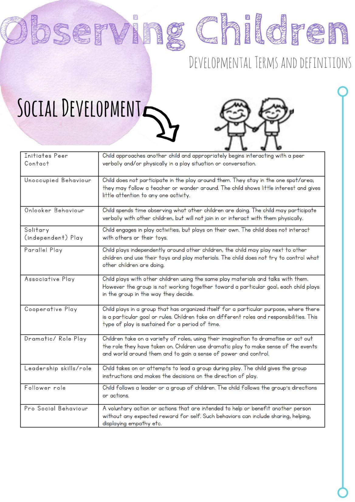 Child Development Preschool Development Learning Social