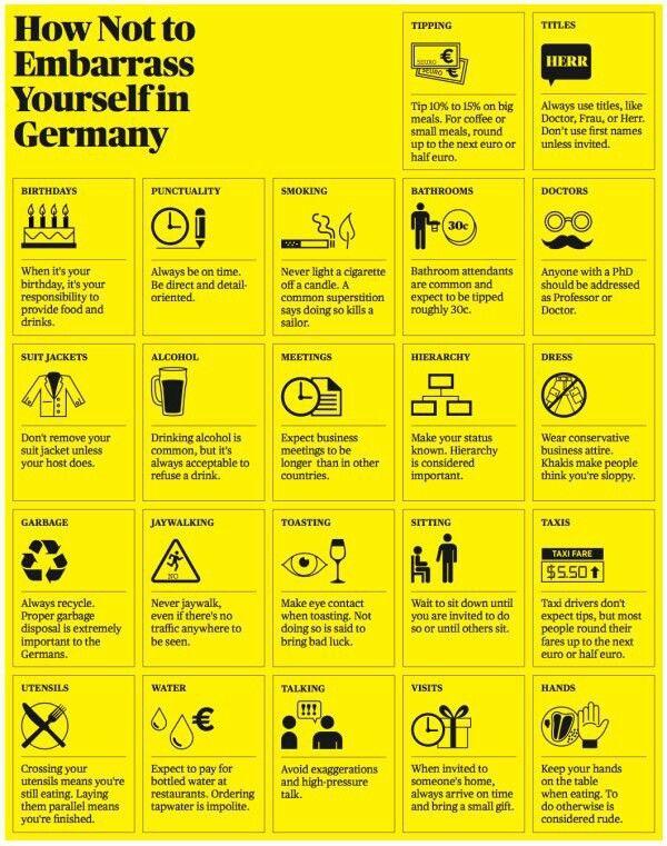 In Germany Germany Germany Vacation Germany Travel