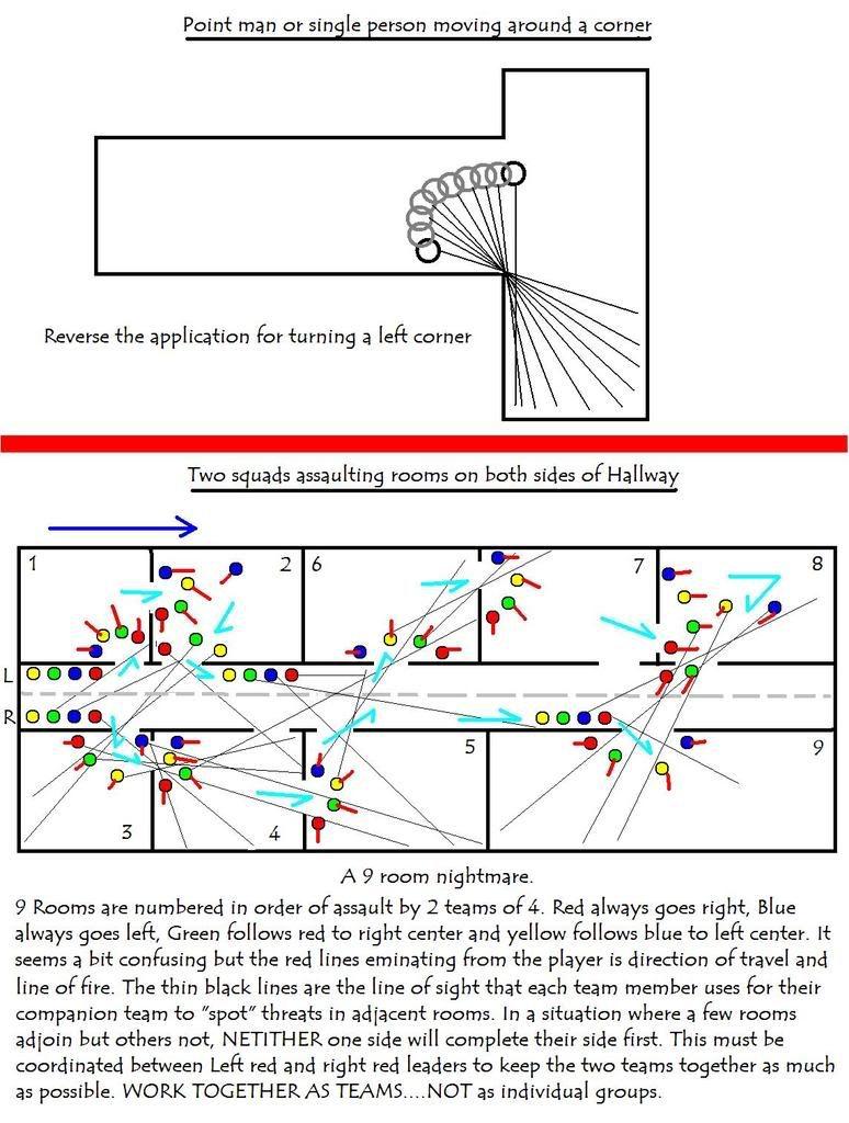 Cqb Tactics Tactics Traps Targets Booby Traps