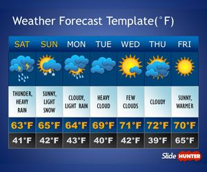 Free Weather Forecast Powerpoint Template Is A Professional And Ready Made Template For Weather Reports Th Weather Report For Kids Teaching Weather Weather Map